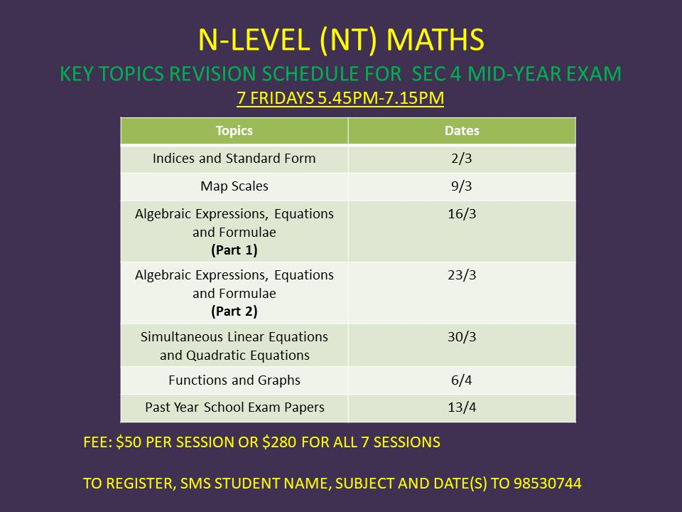N-LEVEL (NORMAL TECHNICAL) MATHS KEY TOPICS REVISION FOR SEC